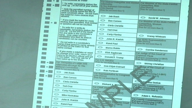 Shortage of Republican ballots in Mahoning County reported_70327