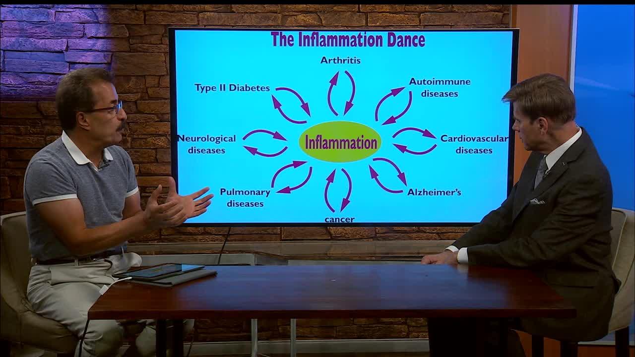 Dr. Shayesteh - Inflammation